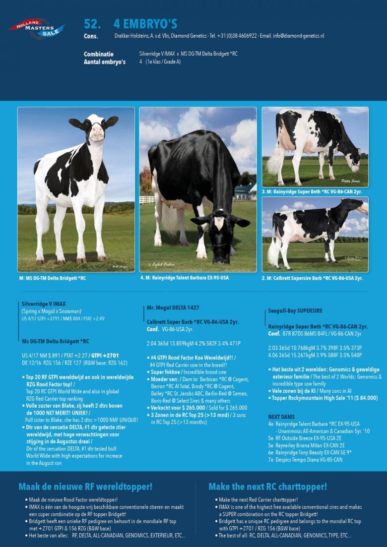 Datasheet for #4 Embryos: Silverridge IMAX x Ms DG-TM Delta Bridgett *RC