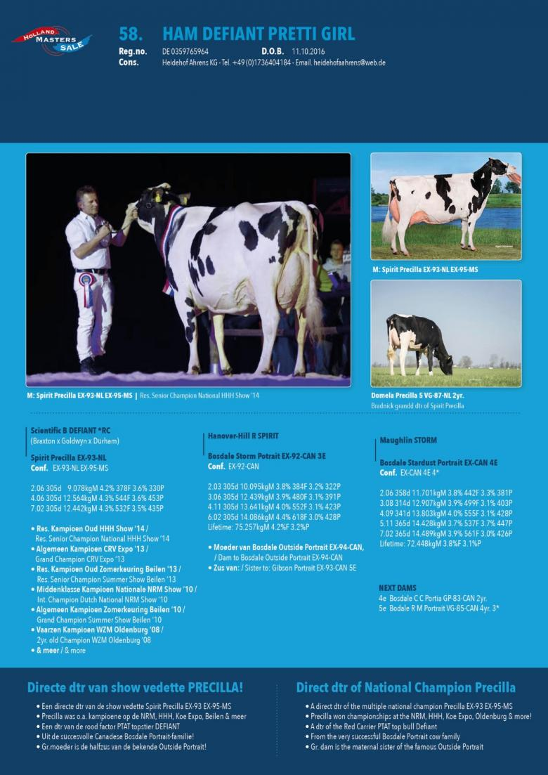Datasheet for HAM Defiant Pretti Girl