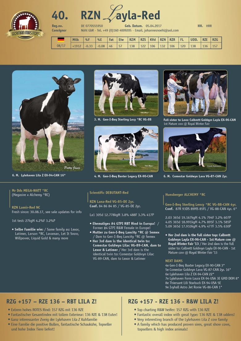 Datasheet for Lot 40. RZN Layla-Red