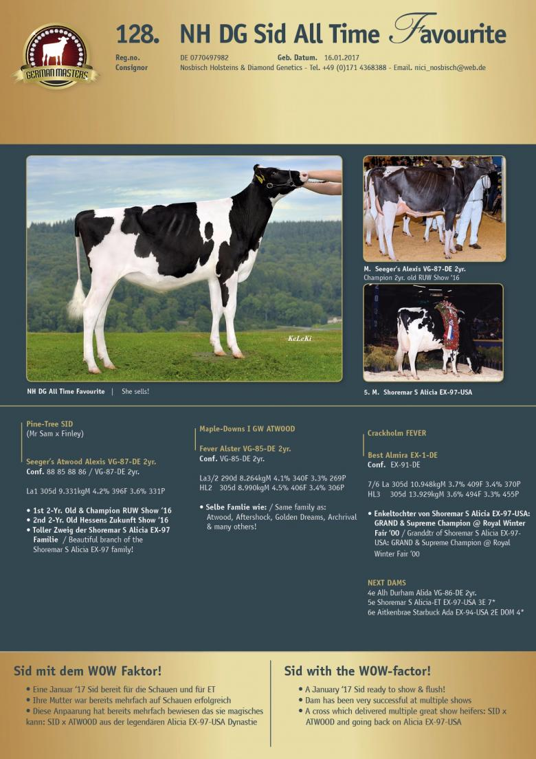 Datasheet for Lot 128. NH DG Sid All Time Favourite