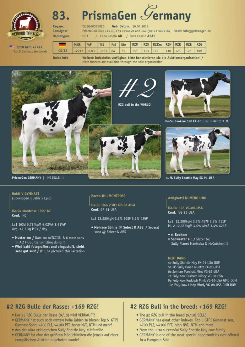 Datasheet for Lot 83. PrismaGen Germany - SELLS in one package with Lot 82.