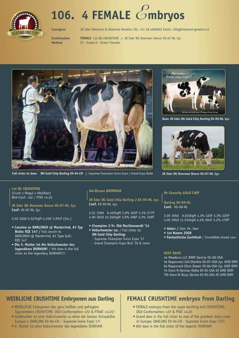 Datasheet for Lot 106. 4 FEMALE embryos