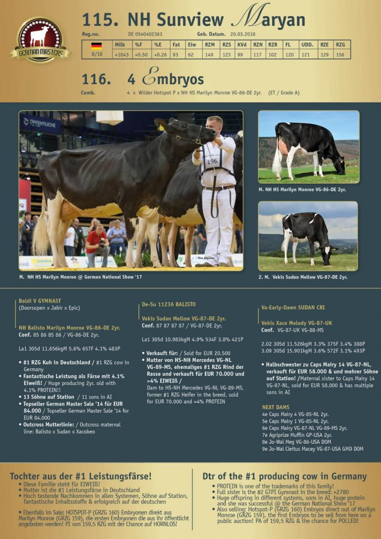 Datasheet for Lot 158. 4 embryos