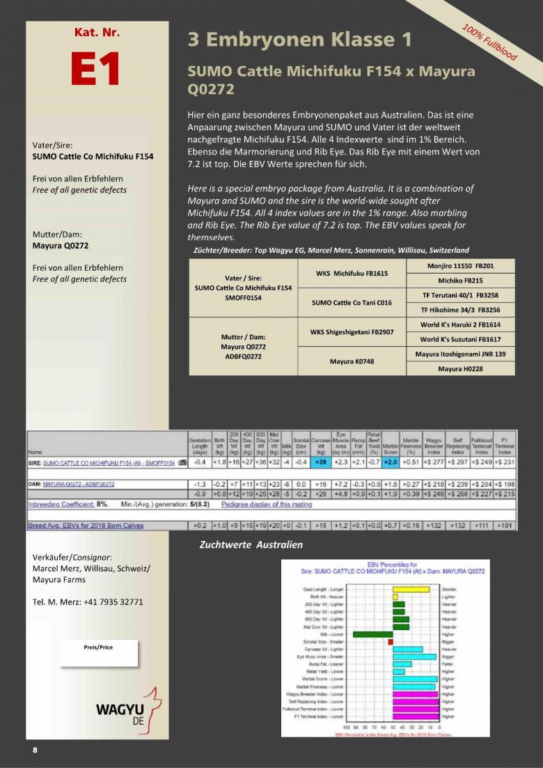 Datasheet for Lot E1. 3 embryos (Grade A) SUMO Cattle Michifuku F154 x Mayura Q0272