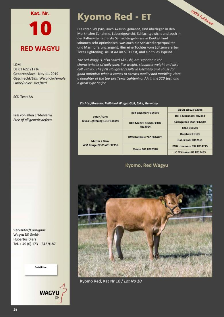 Datasheet for Lot 10. Kyomo Red-ET